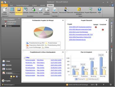 InLoox Projekt-Dashboard in Outlook 2010
