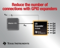 TI introduces the industry's smallest single-wire I/O expander