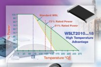 Vishay's New WSLT2010...18 1-W, Surface-Mount 2010 Power Metal Strip® Resistor Is Industry's First to Offer Temperature Range of -65°C to +275°C