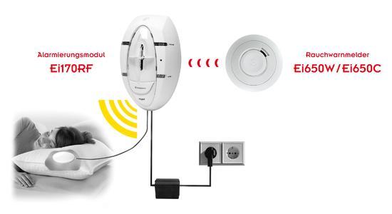 Ei Electronics Hörgeschädigtenlösung, Bild: Ei Electronics