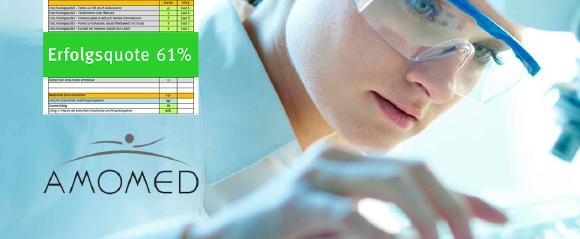 Entscheider in Pharma- und Medizintechnik wirksam erreichen