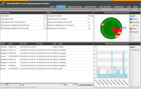 NovaStor's new Central Management combine backup, restore and disaster recovery features