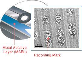 Mitsubishi Chemical Medias Metal Ablative Layer (MABL) technology