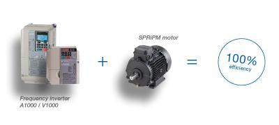 SPRiPM - Energy saving drives package