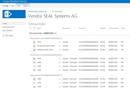 SEAL Systems SharePoint Graphik 2
