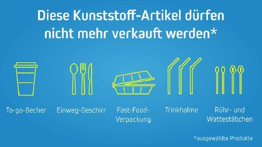 Das Einweg-Plastikverbot des deutschen Bundeskabinetts verbietet die Produktion von bestimmten Einwegverpackungen ab dem 03.07.2021