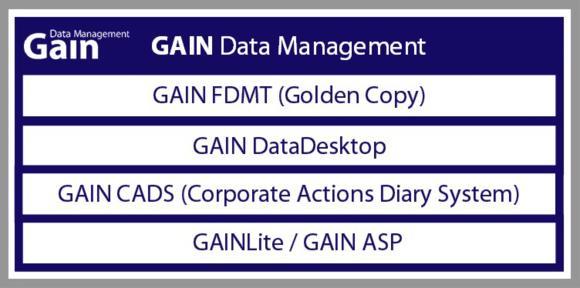 GAIN Data Management