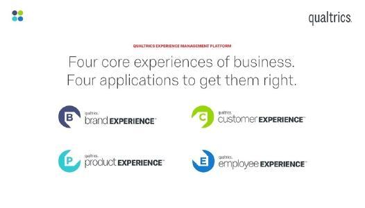 Die Qualtrics XM Platform™ sorgt für eine einfache Messung, Priorisierung und Optimierung der Experience in den vier Bereichen, die das Fundament eines Unternehmens darstellen: Kunde, Produkt, Mitarbeiter und Marke