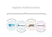 Der digitale Kalibrierschein ist ein Projekt unter Federführung der Physikalisch-Technischen Bundesanstalt. Die ASC GmbH hat in der Arbeitsgemeinschaft die Aufgabe, die Kalibrierscheine zu erstellen