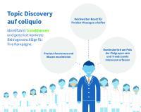 coliquio Topic Discovery