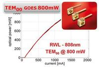 Focus on Power: TEM00 goes 800mW