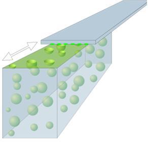 In einem gemeinsamen Forschungsvorhaben des SKZ und des Fraunhofer IAP wurden mit Flüssigschmierstoffen gefüllte Mikrokapseln entwickelt, die bei mechanischer Beanspruchung aufbrechen und den Schmierstoff bedarfsgerecht freisetzen