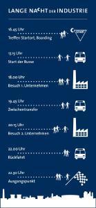 Achtung: Die Startzeiten der Busse können von Startplatz zu Startplatz variieren!