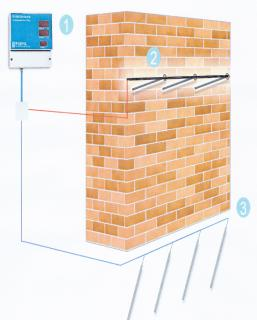 ELECTRO – OSMOTIC – Drying out walls with electro osmosis