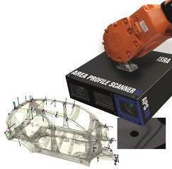 3-in-1-Innovation für 3D Roboterführung und In-line Messtechnik: Stereometrie kombiniert mit Triangulation und phasenschiebender Streifenprojektion