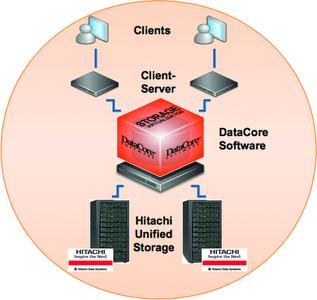 Storage-Virtualisierungs-Kraftpaket von Arrow ECS