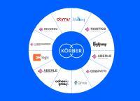 Zwölf der weltweit führenden Lösungsanbieter für Supply-Chain-Technologie