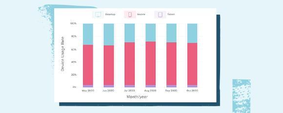Neues und kostenfreies Tool liefert Daten-Insights von mehr als 200 Millionen monatlichen Unique Usern