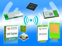 HY-LINE Communication Products zeigt auf der Embedded World modernste Funk-Technologien