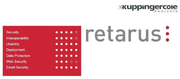 """Der Market Compass """"Cloud-delivered Security"""" von KuppingerCole attestiert der Retarus Secure Email Platform Bestwertungen. (Bild: Retarus)"""