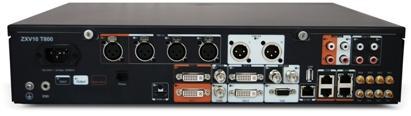 Videoconferencing System