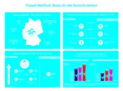 Prepaid-Mobilfunk: Besser als viele Deutsche denken