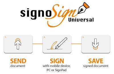 "Aktion ""sign from home"" - Fernsignaturen mit signotec"