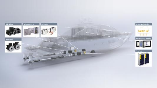 Baumüller integrates its experiences with drive systems for ship building and the entire mobile drive technology and is an interesting partner for shipyards, system integrators and ship owners as well as a supplier of complete systems