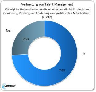 HR Trend Report 2013