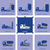 HGV road transport - more utilisation through adaptation