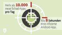 Alle acht Sekunden gibt es eine neue infizierte Android-App: Zum Aufatmen gibt es also keinen Grund.