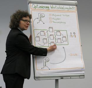 Heike Wulf von der Effizienz-Agentur NRW moderierte den erfolgreichen Auftaktworkshop