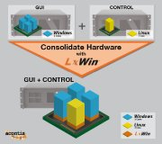 Consolidate Hardware with LxWin