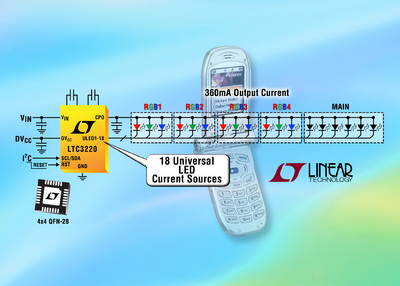 Universal LED Driver Features