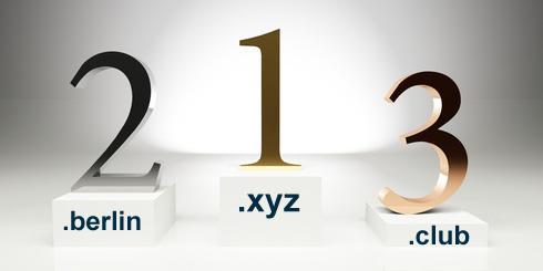 nTLDs im Ranking