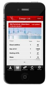 Mobiler Zugriff auf terminal-Informationen mit OpenTAS TFM, © Implico