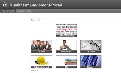 Das Intrexx QM-Portal