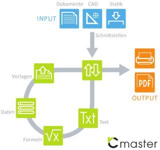 VCmaster – ein integrales Softwarekonzept für technische Dokumentationen und Berechnungen