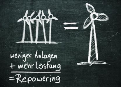 Repowering Grafik zum HDT Seminar (5.-6.9.2012  in Essen)