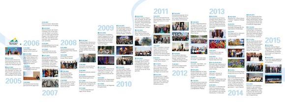 Eine Erfolgsgeschichte mit Zukunft: 10 Jahre Metropolregion Rhein-Neckar