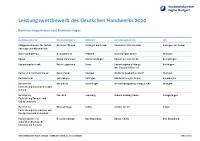 [PDF] Sieger Leistungswettbewerbs (PLW) auf Kammerebene 2020