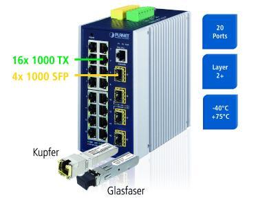 20-Port Ethernet Switch für den Schaltschrank