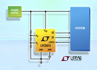 Single Supply Undervoltage and Overvoltage Monitor Provides Precise and Space Saving Solution