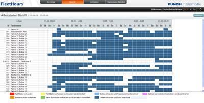 Screenshot FleetHours - automatische Spesenabrechnung - Arbeitszeiten Bericht