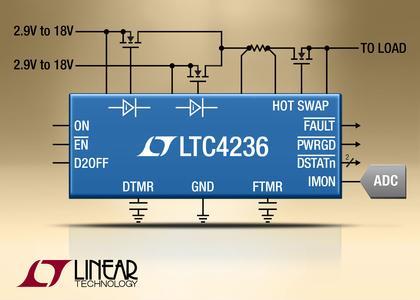 """Neues von Arrow: LTC4236 - Hot-Swap-Controller mit """"Ideale-Diode-OR""""-Eingängen"""