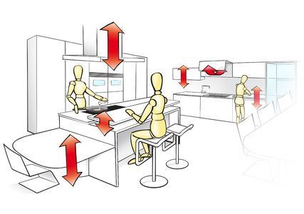 LINAK bietet für viele Aufgaben in der Küche die passenden Lösungen.
