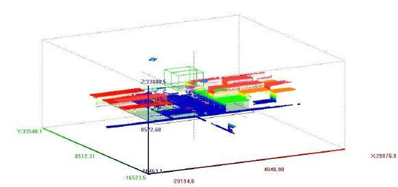 LaseLCPS-2D: Darstellung der Lasermessdaten innerhalb der Software