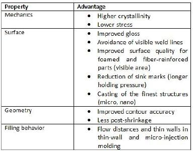 table Variotherm process