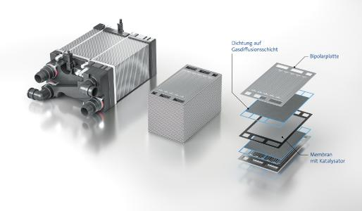 Dichtungen für kompakte Brennstoffzellen