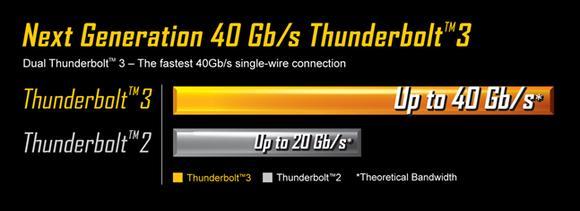 GBT_PR_Z170X-UD5-thunderbolt_3